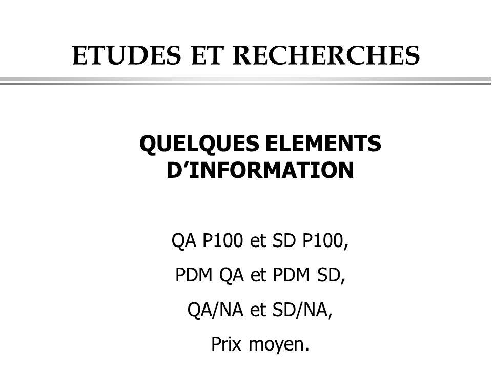 QUELQUES ELEMENTS D'INFORMATION