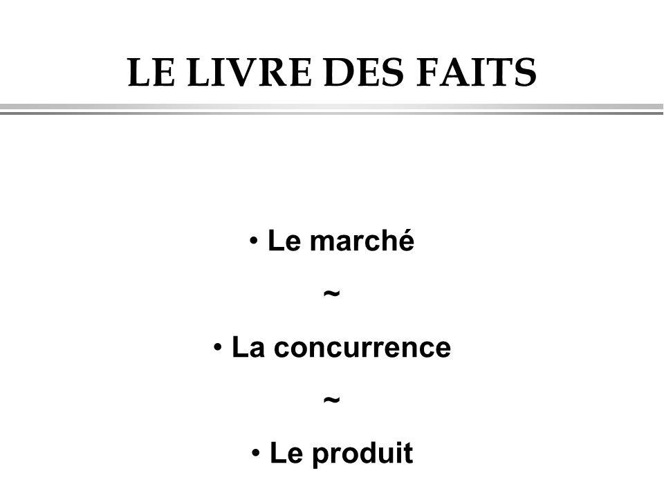 LE LIVRE DES FAITS Le marché ~ La concurrence Le produit
