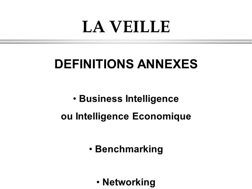 Business Intelligence ou Intelligence Economique