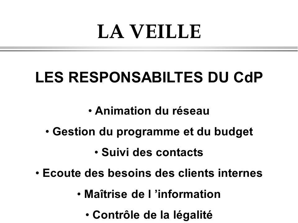 LA VEILLE LES RESPONSABILTES DU CdP Animation du réseau