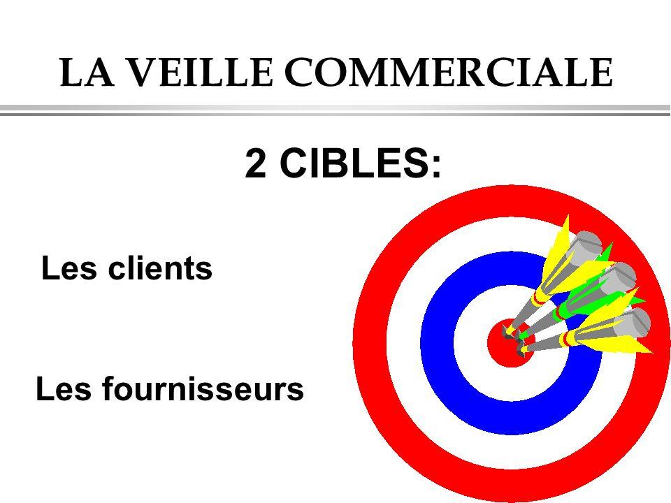 LA VEILLE COMMERCIALE 2 CIBLES: Les clients Les fournisseurs