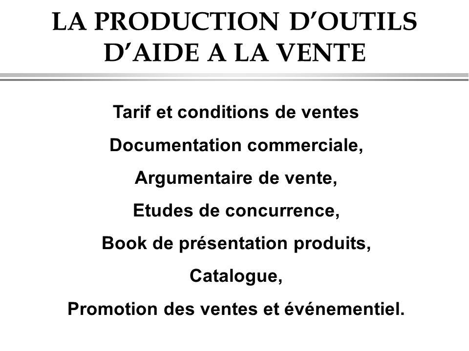 LA PRODUCTION D'OUTILS D'AIDE A LA VENTE