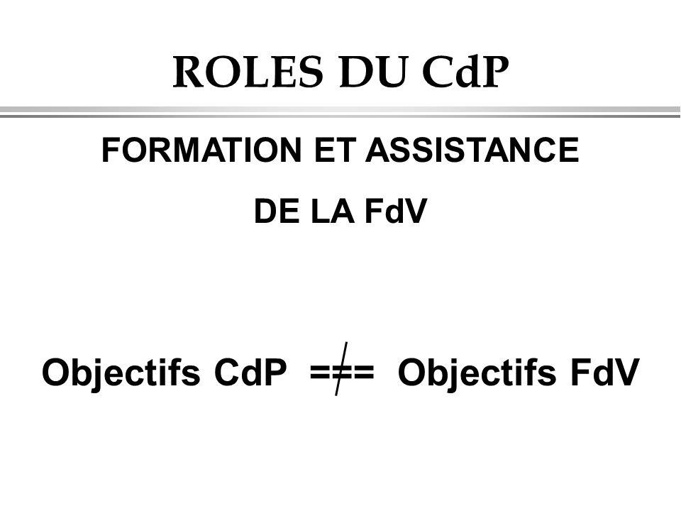 FORMATION ET ASSISTANCE Objectifs CdP === Objectifs FdV