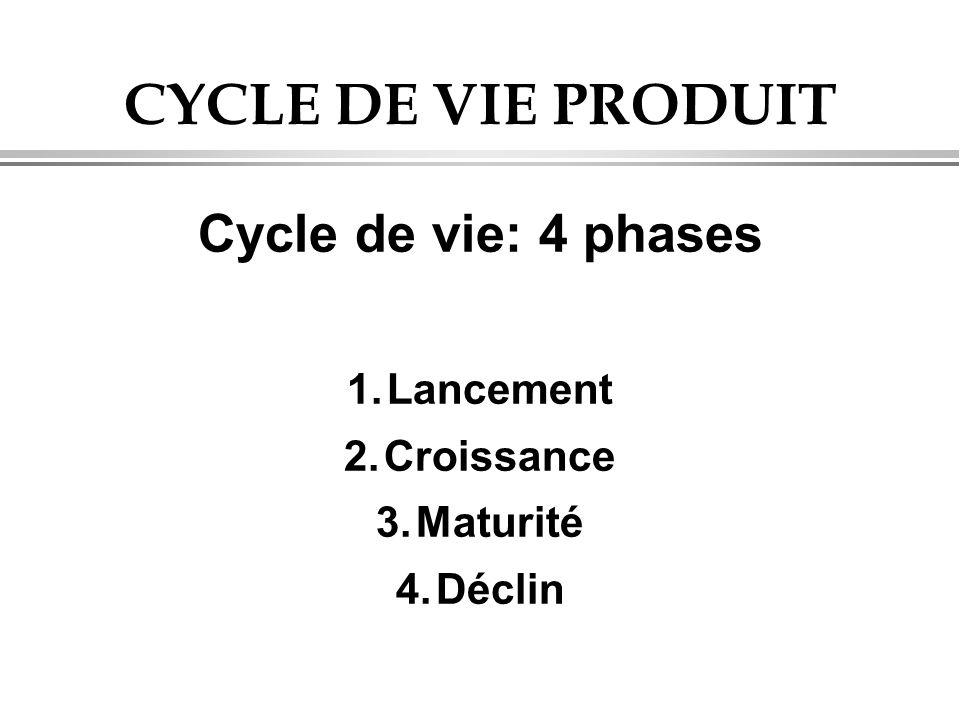 CYCLE DE VIE PRODUIT Cycle de vie: 4 phases Lancement Croissance