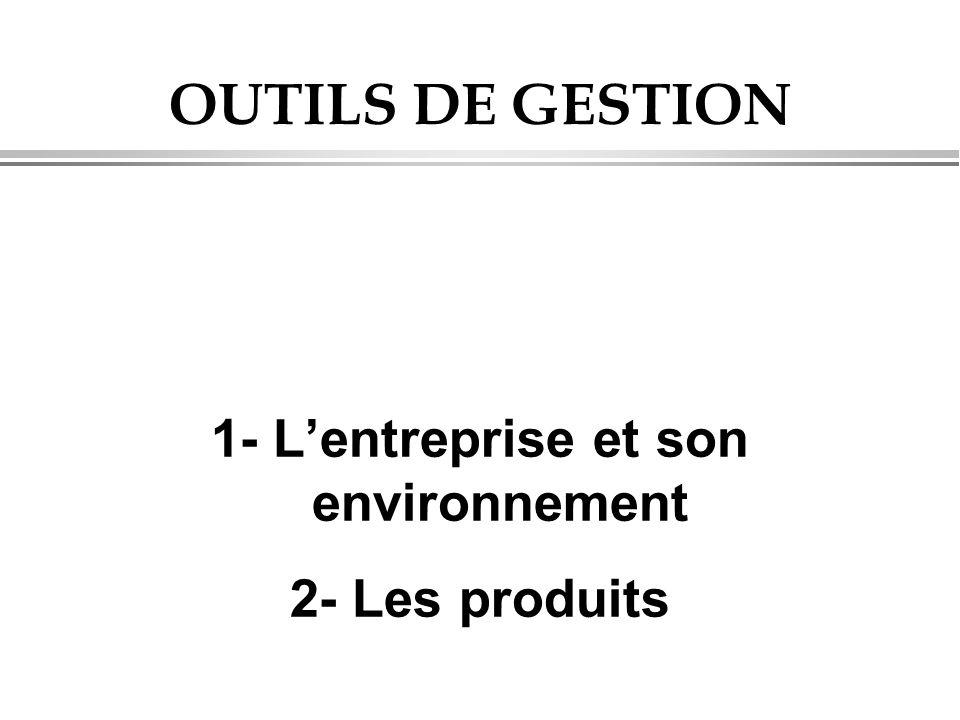 1- L'entreprise et son environnement