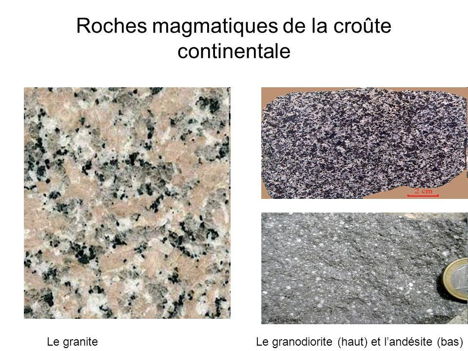 Roches magmatiques de la croûte continentale