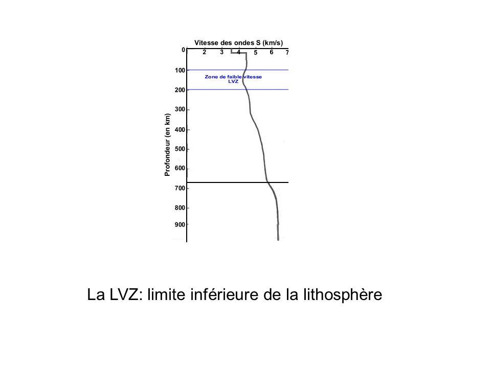 La LVZ: limite inférieure de la lithosphère