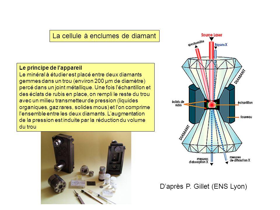 La cellule à enclumes de diamant
