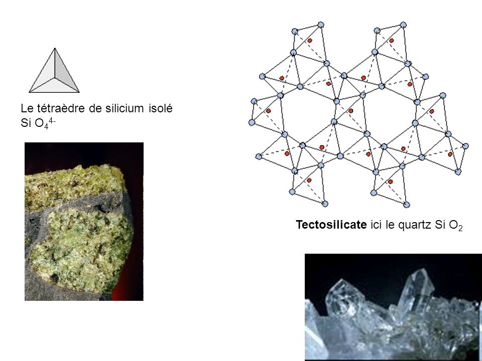 Le tétraèdre de silicium isolé