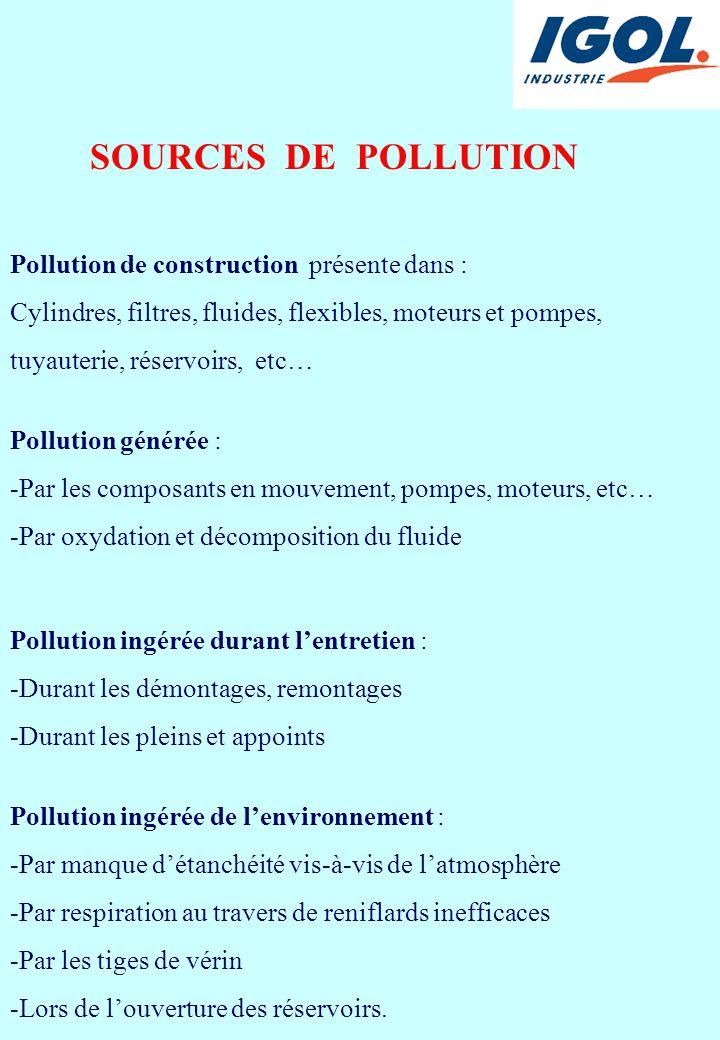 SOURCES DE POLLUTION Pollution de construction présente dans :