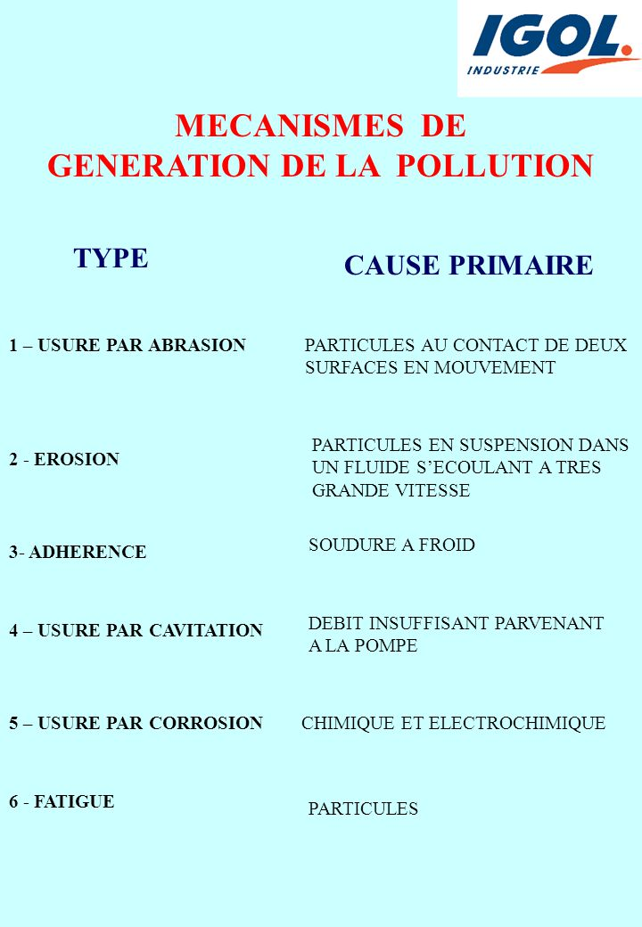 GENERATION DE LA POLLUTION