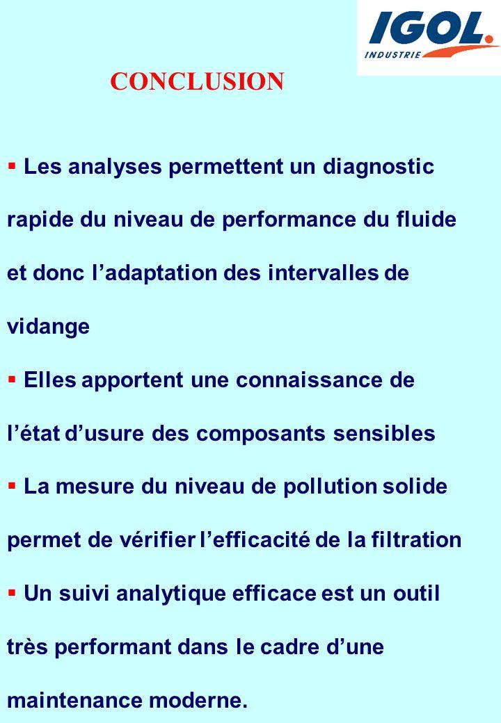 CONCLUSION Les analyses permettent un diagnostic rapide du niveau de performance du fluide et donc l'adaptation des intervalles de vidange.