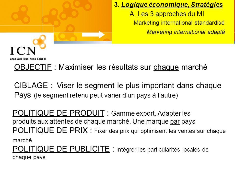 OBJECTIF : Maximiser les résultats sur chaque marché