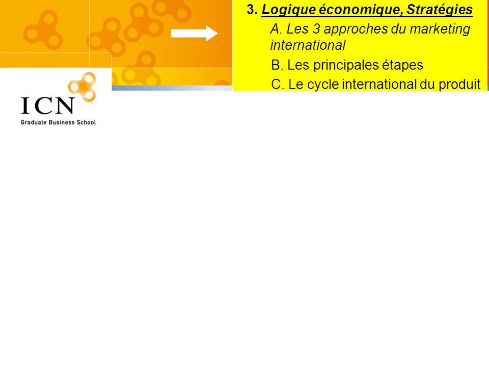 3. Logique économique, Stratégies