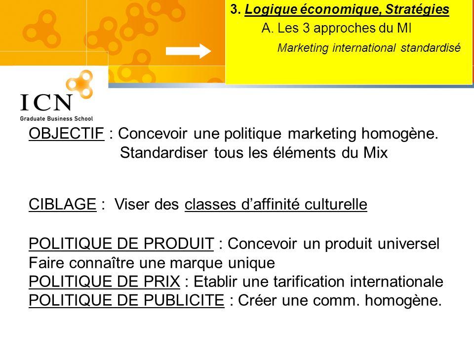 OBJECTIF : Concevoir une politique marketing homogène.