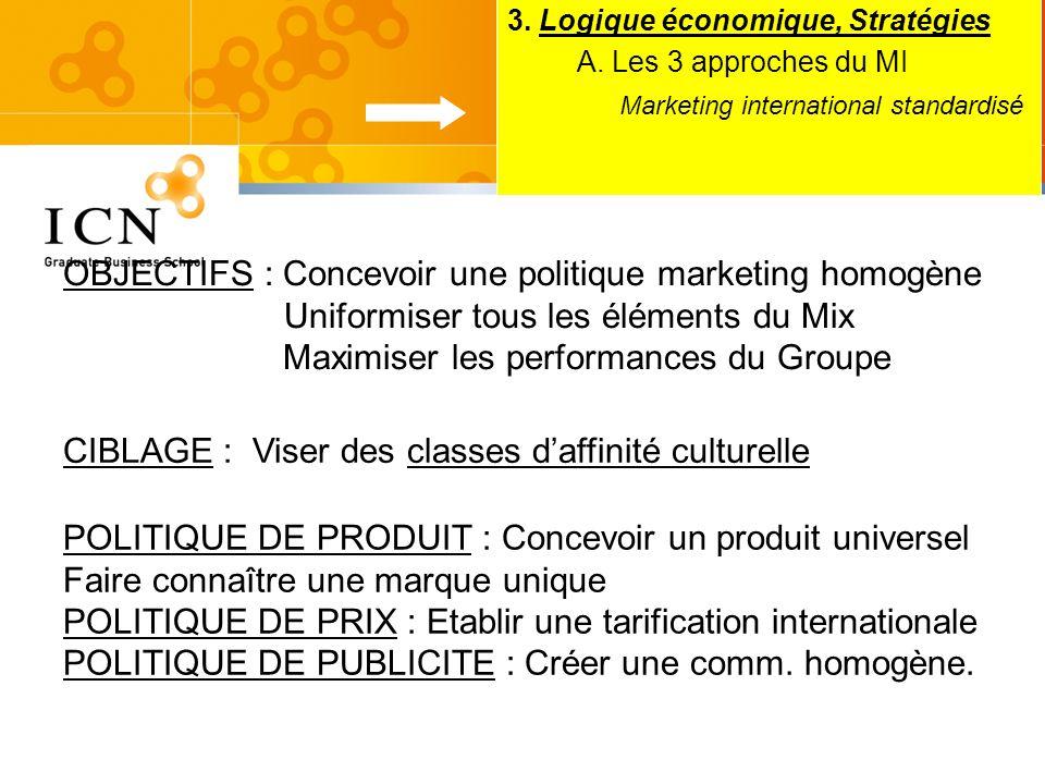 OBJECTIFS : Concevoir une politique marketing homogène