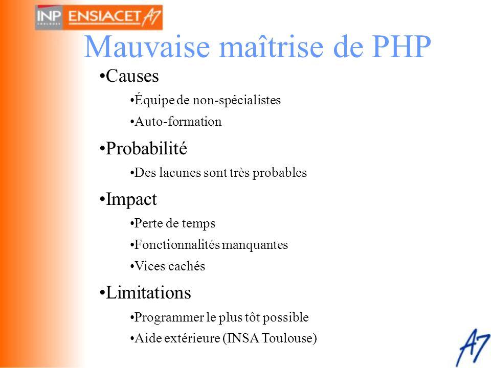 Mauvaise maîtrise de PHP