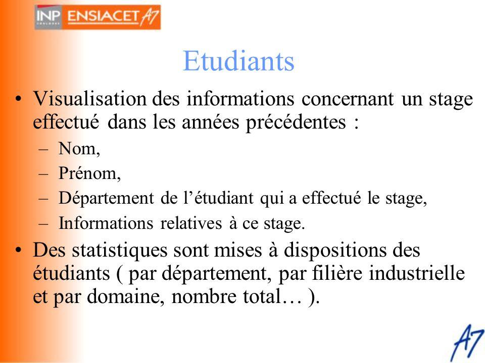 Etudiants Visualisation des informations concernant un stage effectué dans les années précédentes :