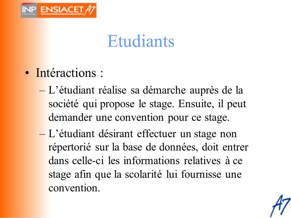 Etudiants Intéractions :