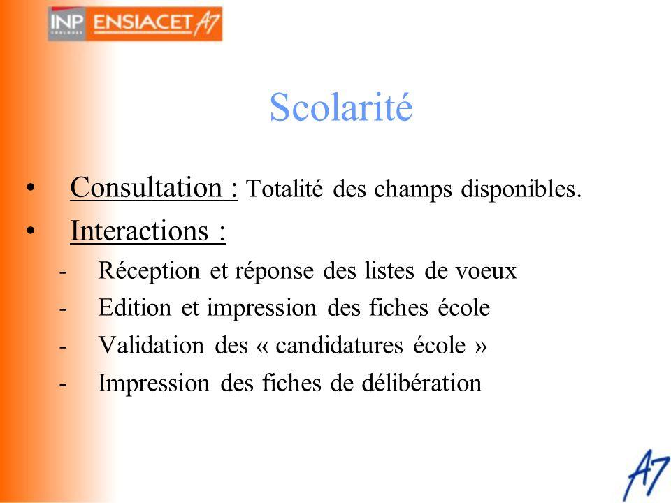 Scolarité Consultation : Totalité des champs disponibles.