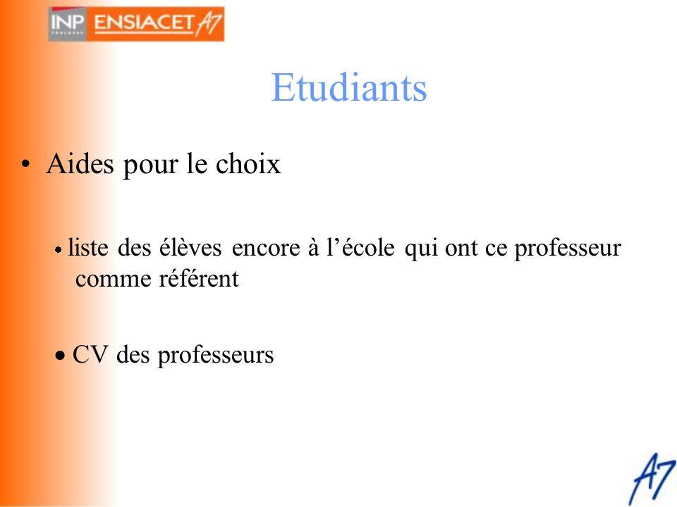 Etudiants Aides pour le choix · CV des professeurs