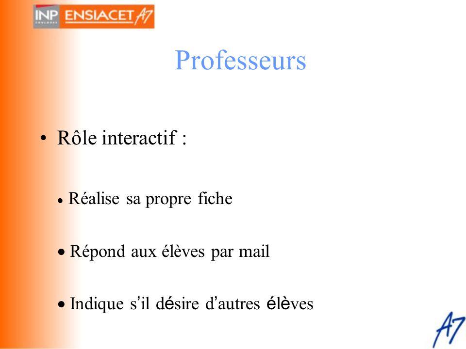 Professeurs Rôle interactif : · Répond aux élèves par mail