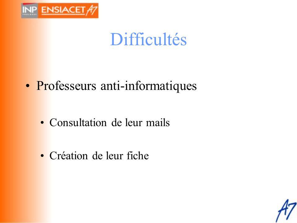 Difficultés Professeurs anti-informatiques Consultation de leur mails