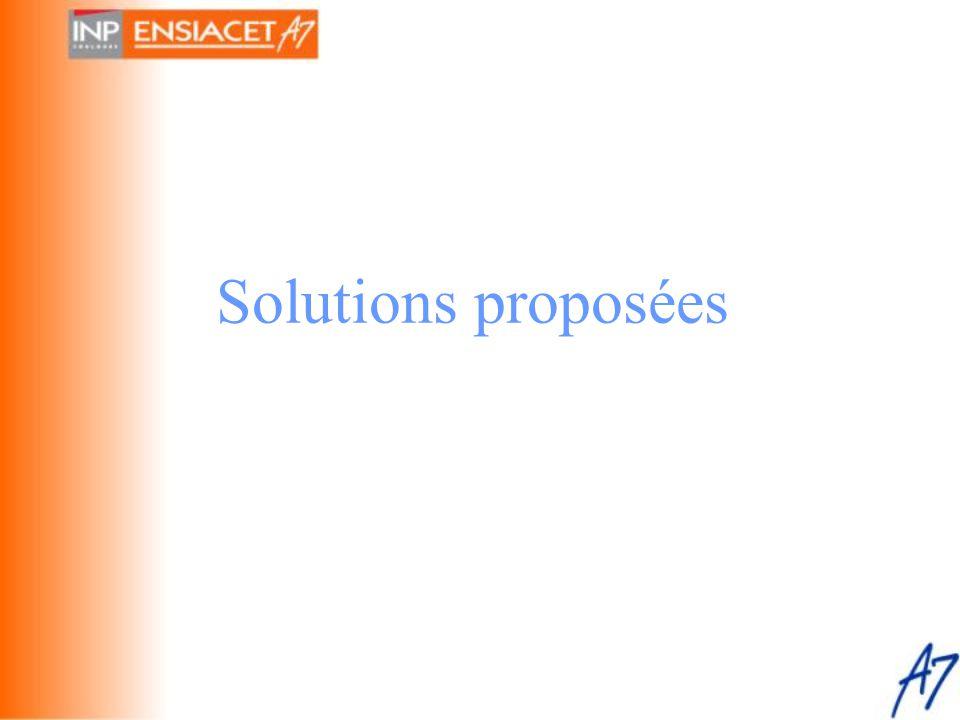 Solutions proposées