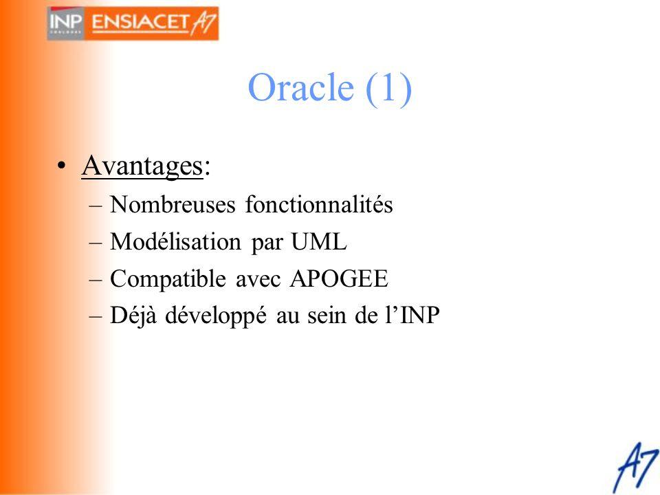 Oracle (1) Avantages: Nombreuses fonctionnalités Modélisation par UML