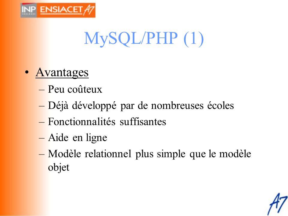 MySQL/PHP (1) Avantages Peu coûteux