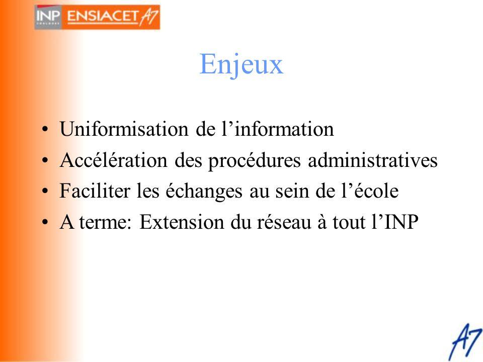 Enjeux Uniformisation de l'information
