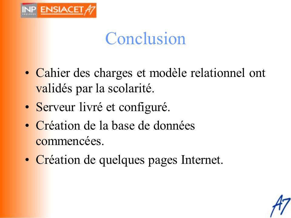 Conclusion Cahier des charges et modèle relationnel ont validés par la scolarité. Serveur livré et configuré.