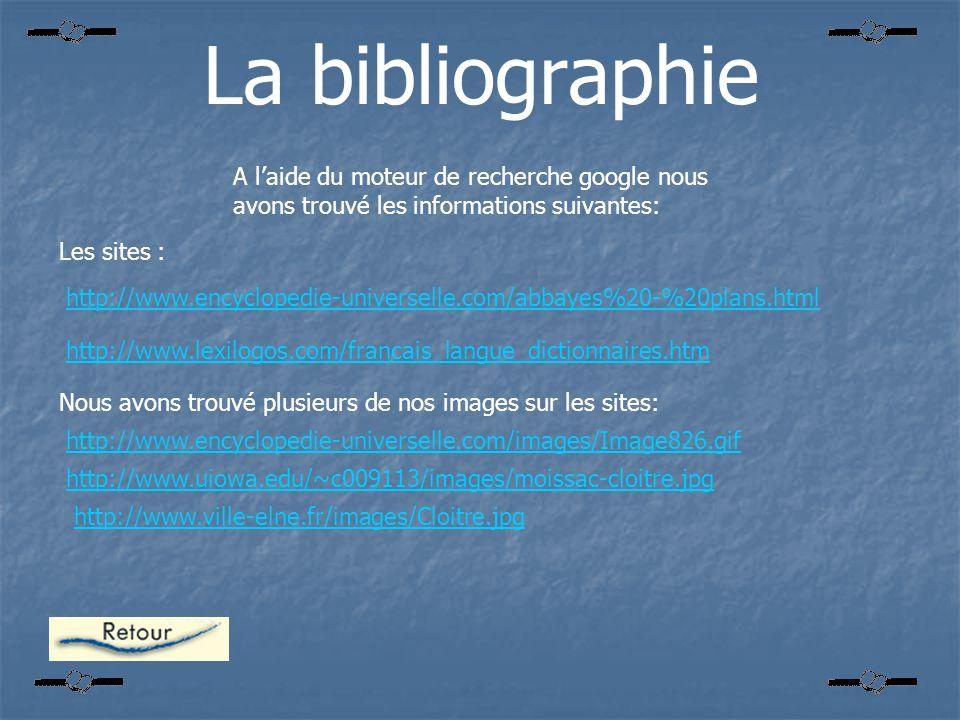 La bibliographie A l'aide du moteur de recherche google nous avons trouvé les informations suivantes:
