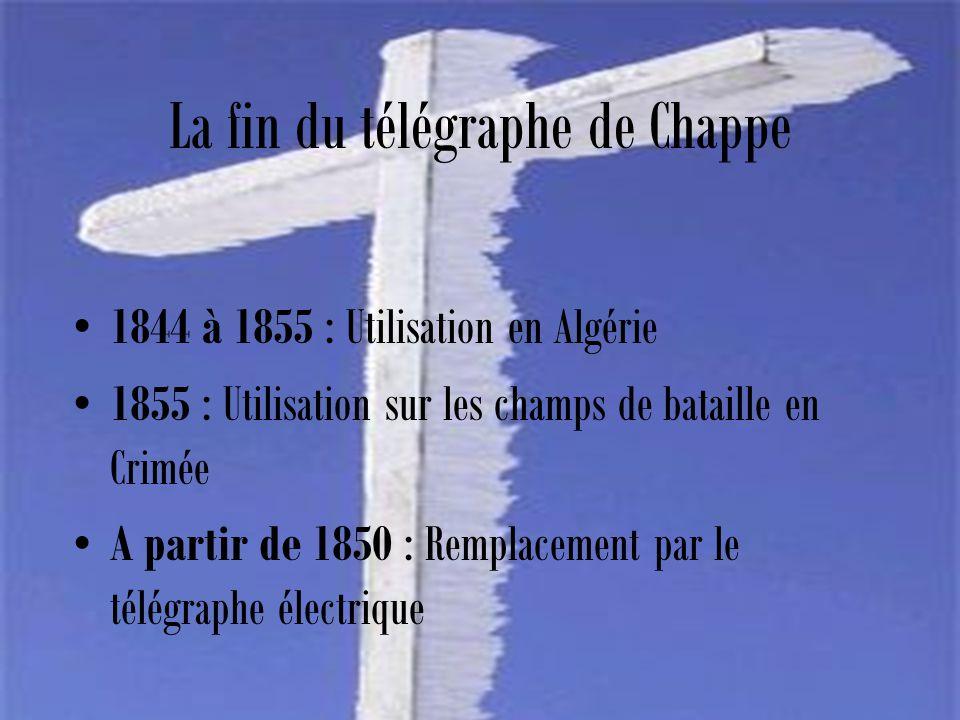 La fin du télégraphe de Chappe