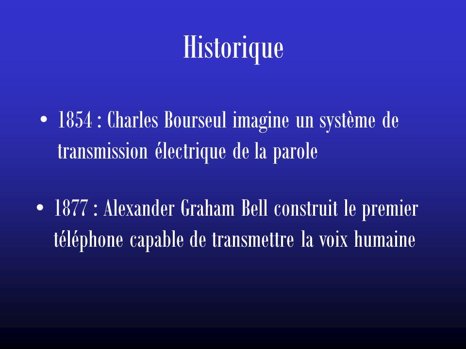 Historique 1854 : Charles Bourseul imagine un système de transmission électrique de la parole.