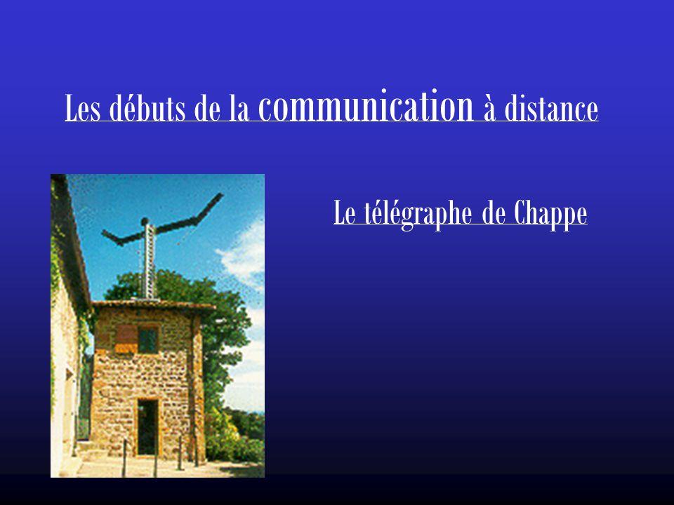 Les débuts de la communication à distance
