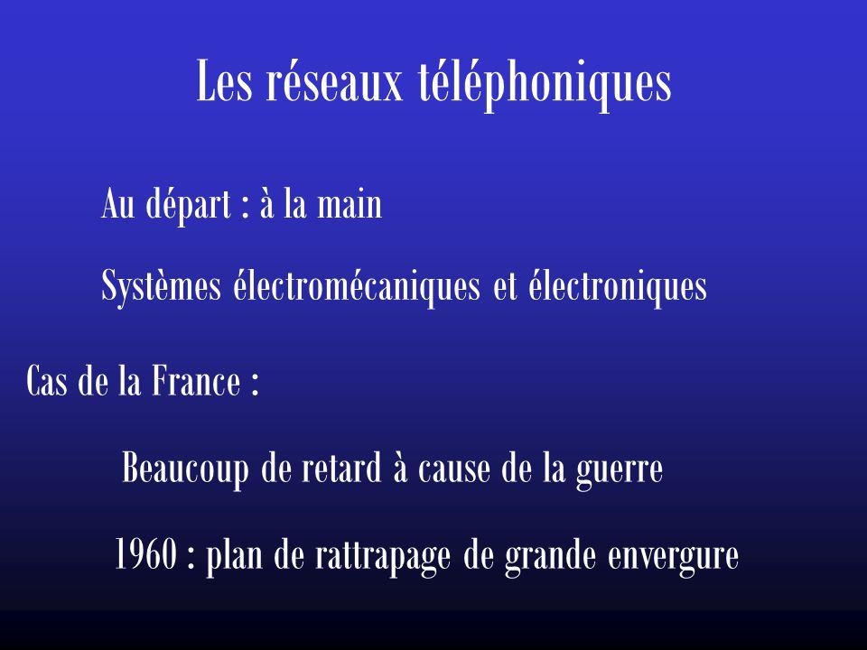 Les réseaux téléphoniques