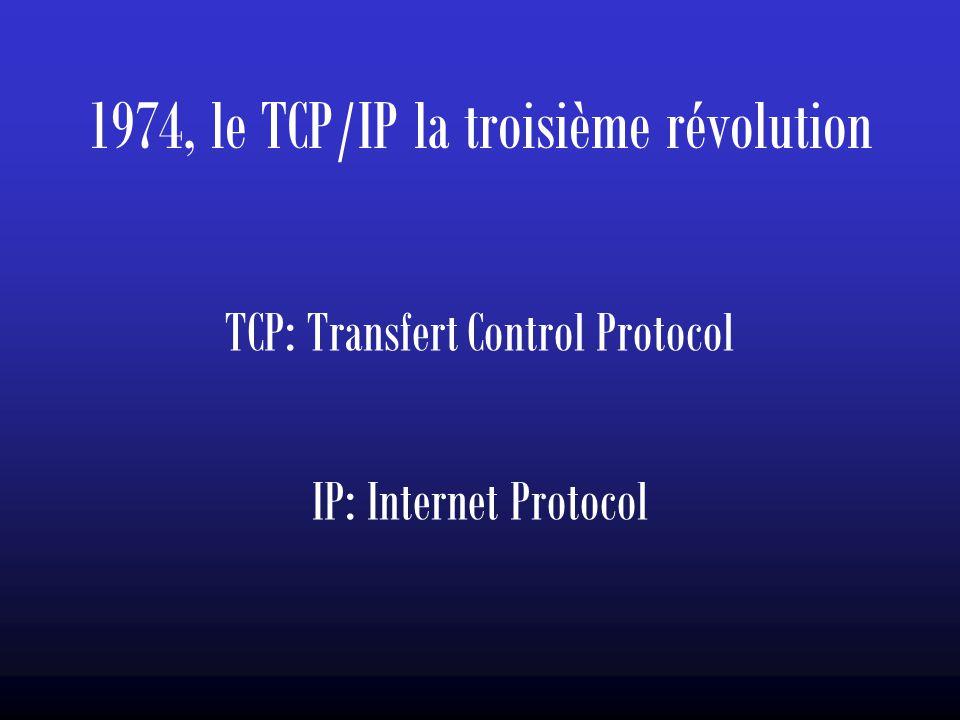 1974, le TCP/IP la troisième révolution