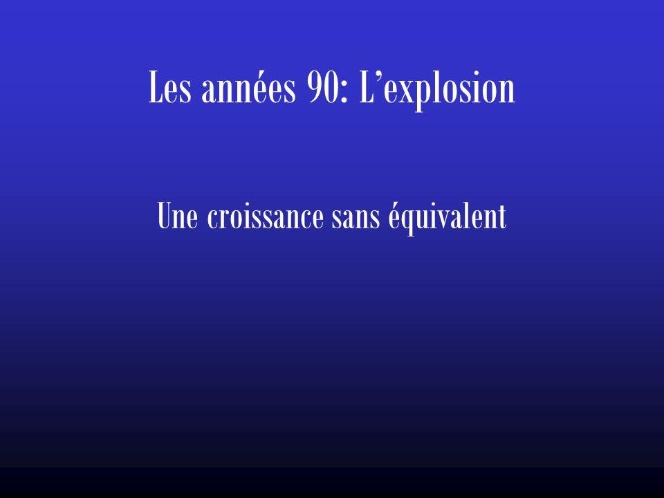 Les années 90: L'explosion