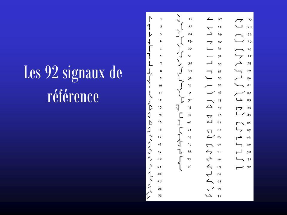 Les 92 signaux de référence