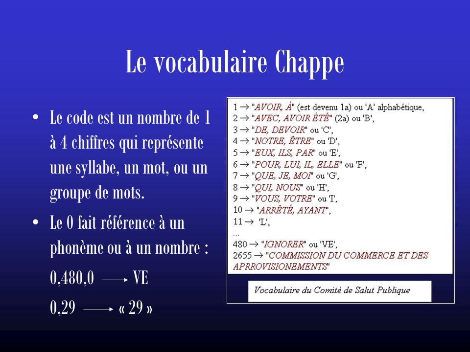 Le vocabulaire Chappe Le code est un nombre de 1 à 4 chiffres qui représente une syllabe, un mot, ou un groupe de mots.
