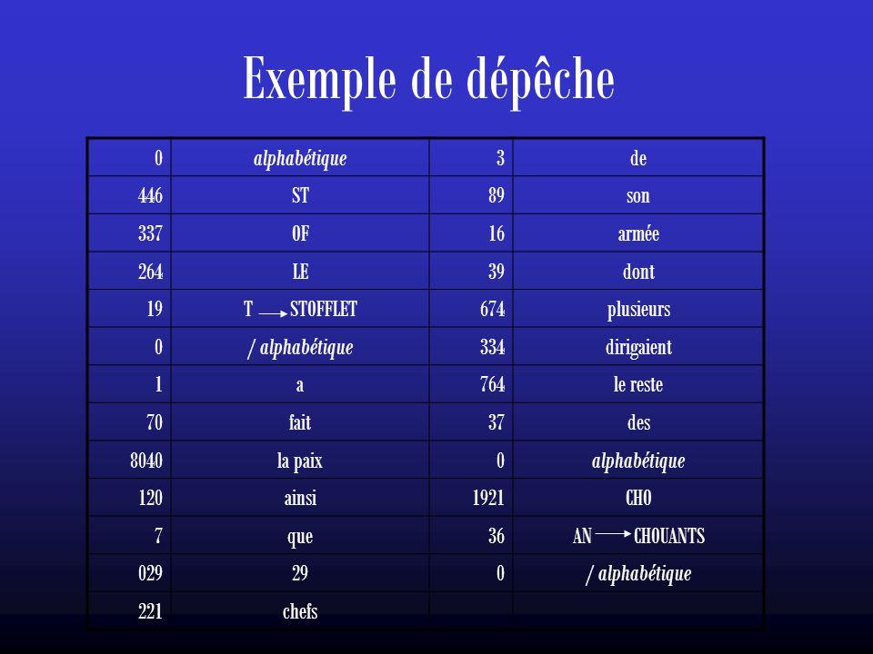 Exemple de dépêche alphabétique 3 de 446 ST 89 son 337 OF 16 armée 264