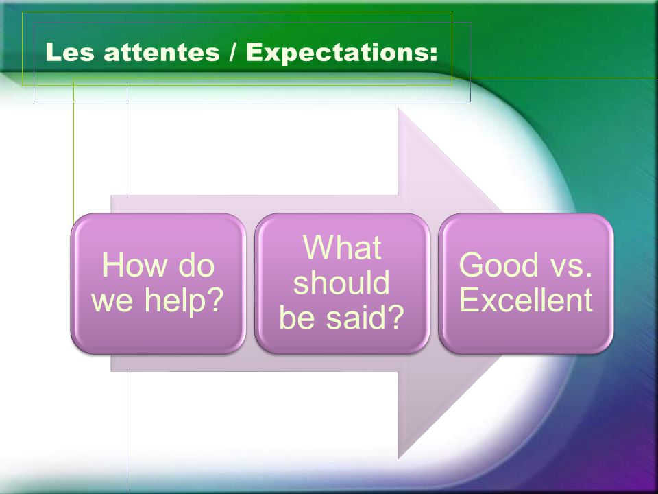 Les attentes / Expectations: