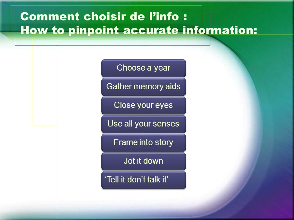 Comment choisir de l'info : How to pinpoint accurate information: