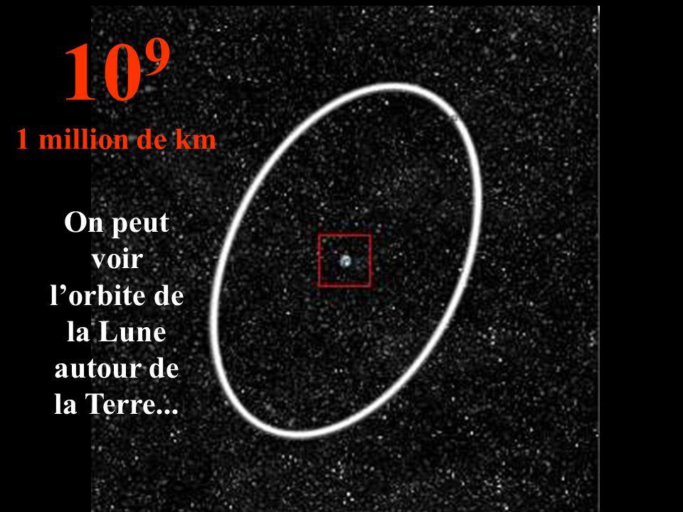 On peut voir l'orbite de la Lune autour de la Terre...