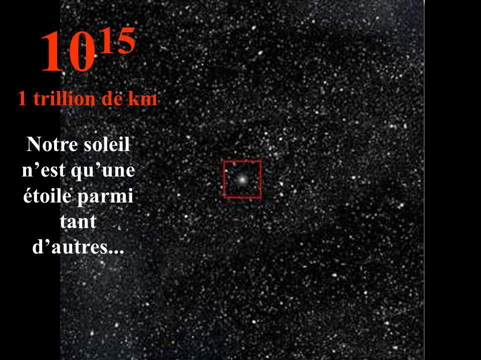 Notre soleil n'est qu'une étoile parmi tant d'autres...