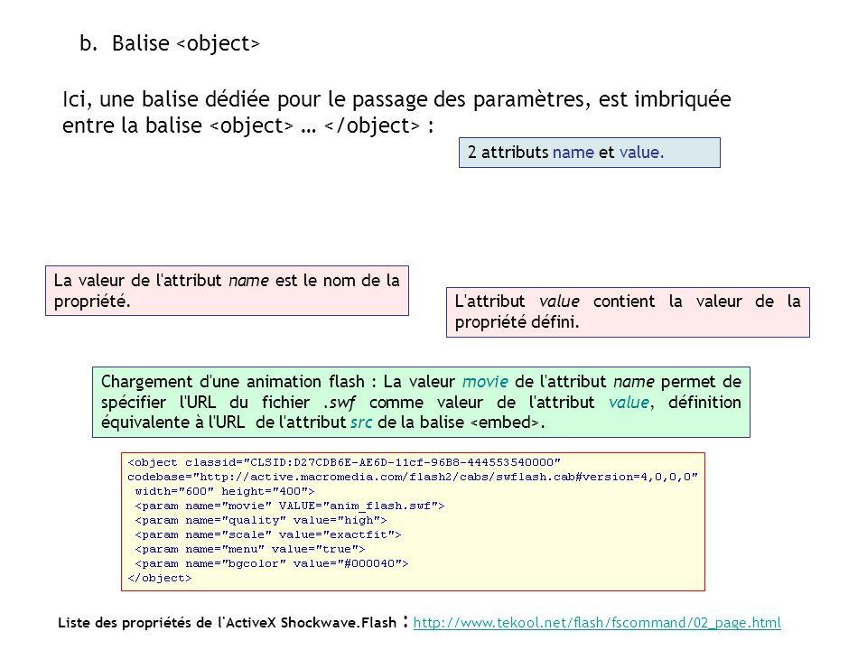 Balise <object>