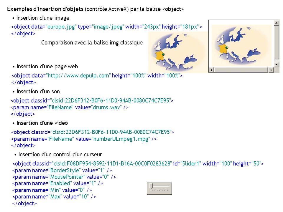 Exemples d insertion d objets (contrôle ActiveX) par la balise <object>