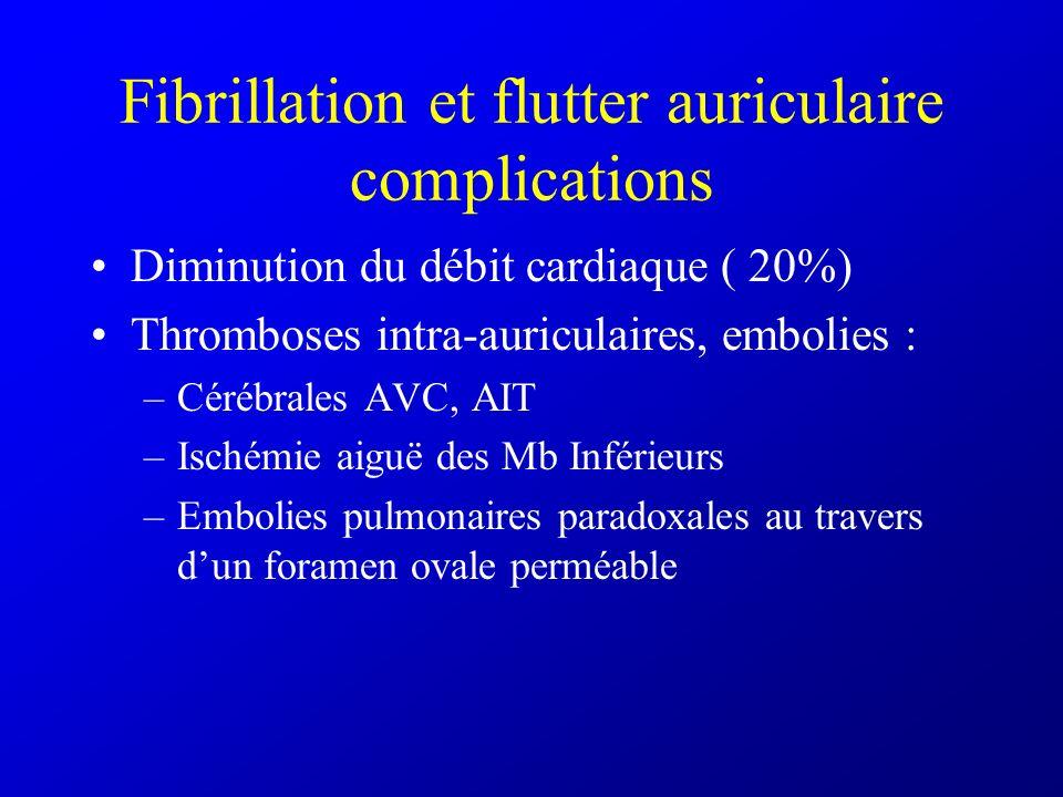 Fibrillation et flutter auriculaire complications