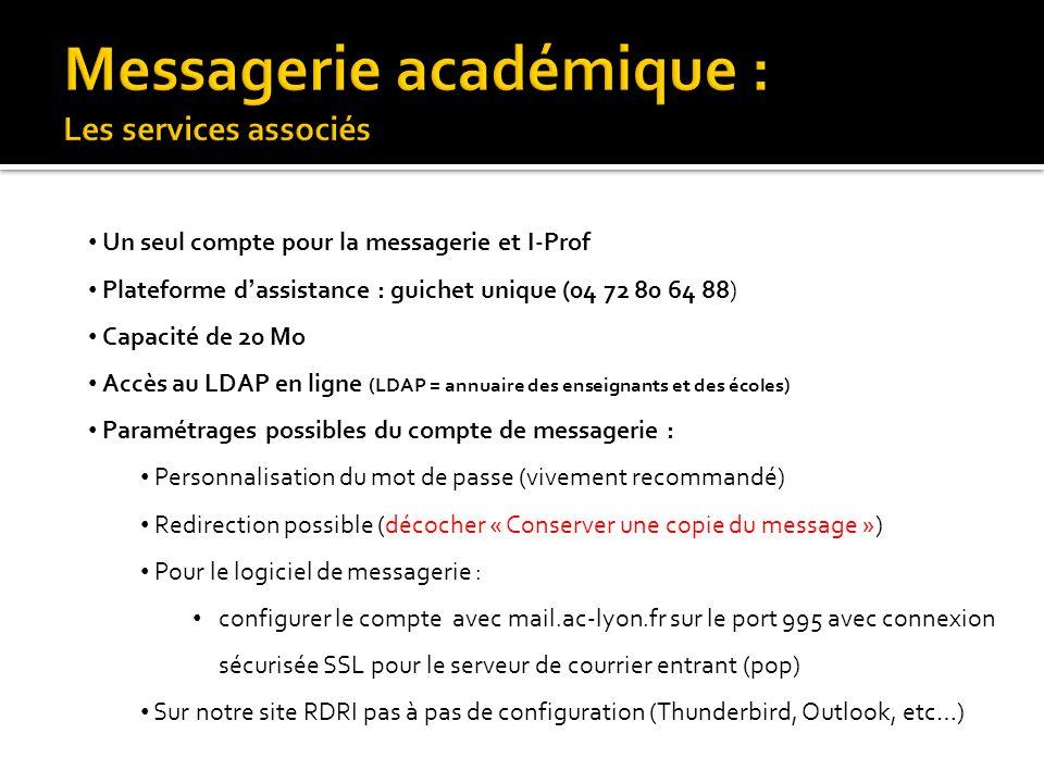 Messagerie académique : Les services associés